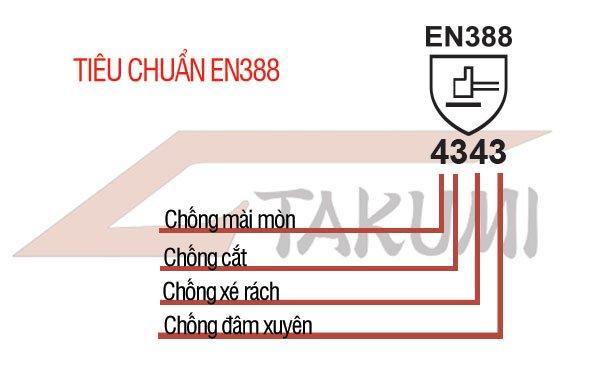 tieu-chuan-en388-ve-gang-tay-1